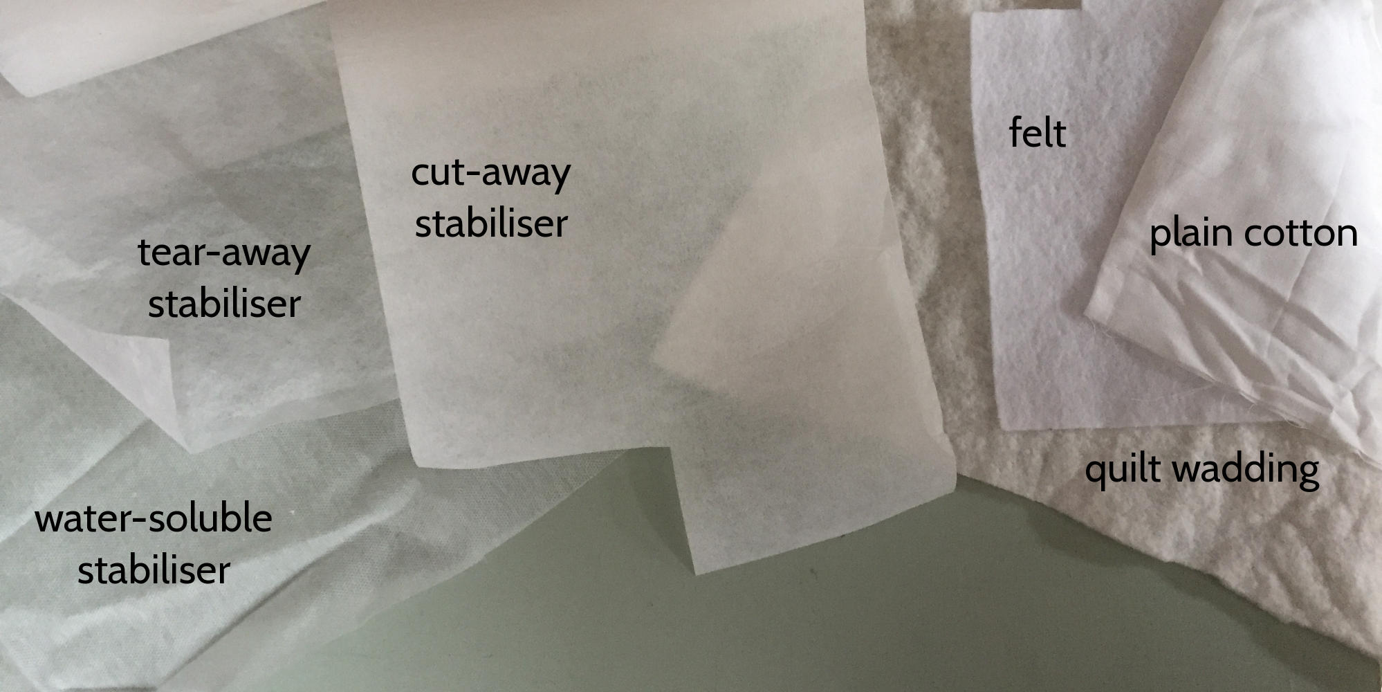 Types of Fabric Stabilizer